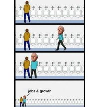 jobs and growth